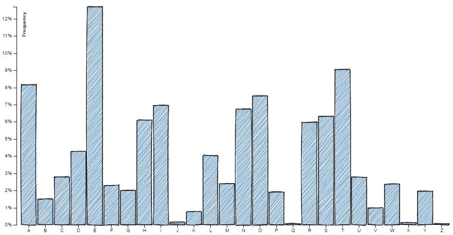 пример графики от плагина